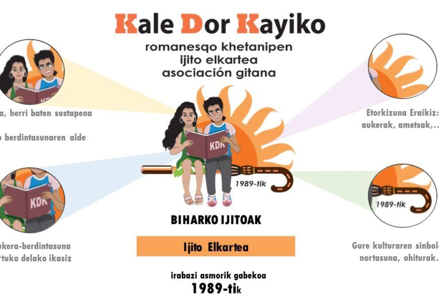 Ijitoen onarpen eta errespetuan oinarritzen da Kale Dor Kayiko elkartearen lana